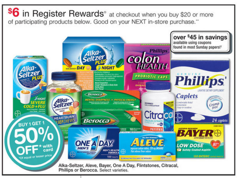 Hot Deal Alert! Better than FREE Aleve & Bayer Products at Walgreens