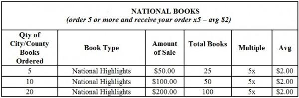 national books grid